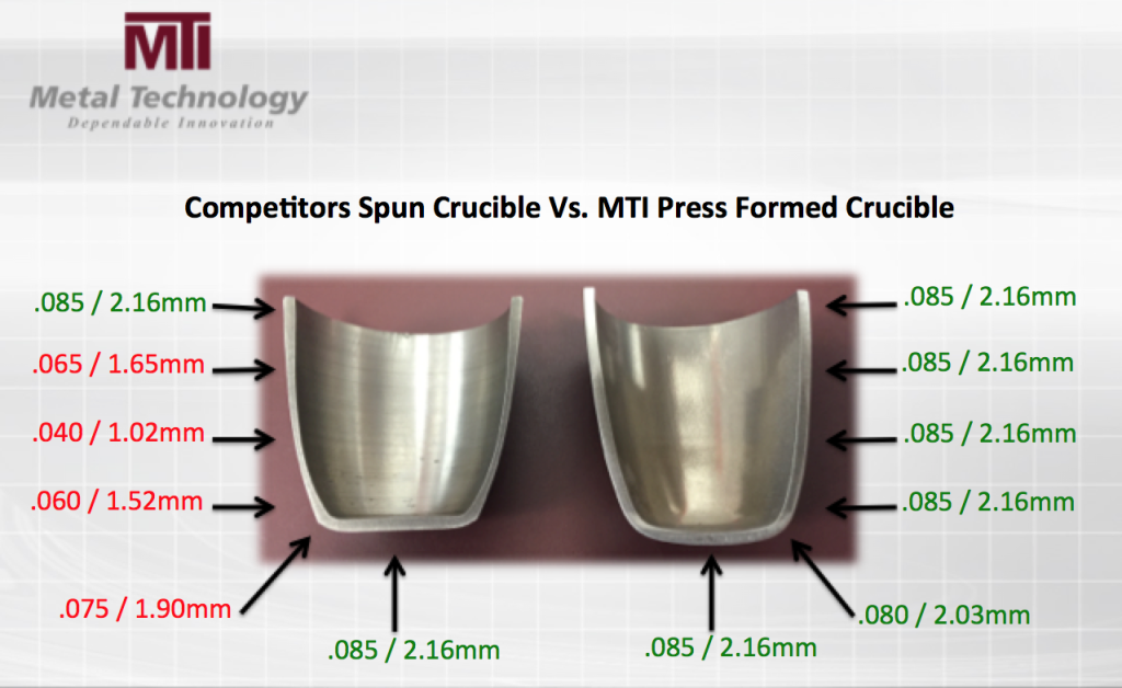 Crucible_Comparision